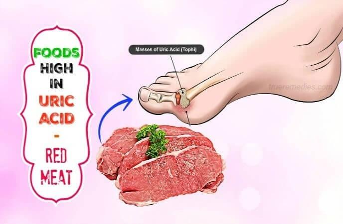 Ảnh hưởng của thịt đỏ đối với sức khỏe