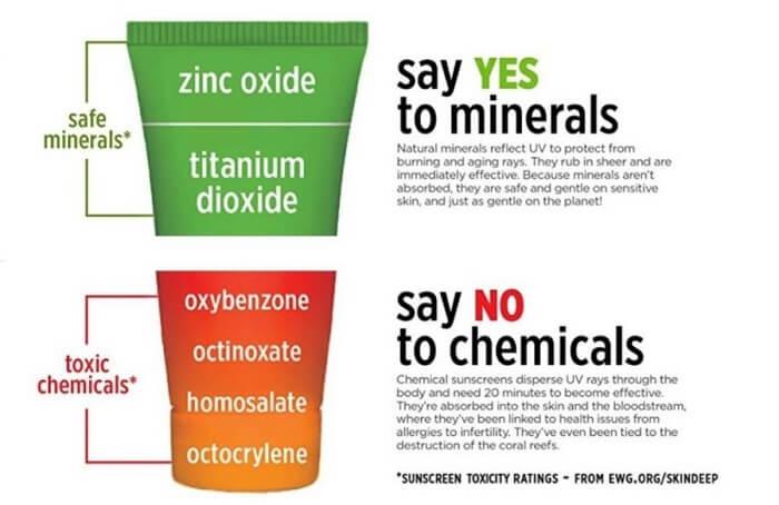 Bạn nên ưu tiên các thành phần Zinc Oxide và Titanium Dioxide trong kem chống nắng dành cho da dầu mụn