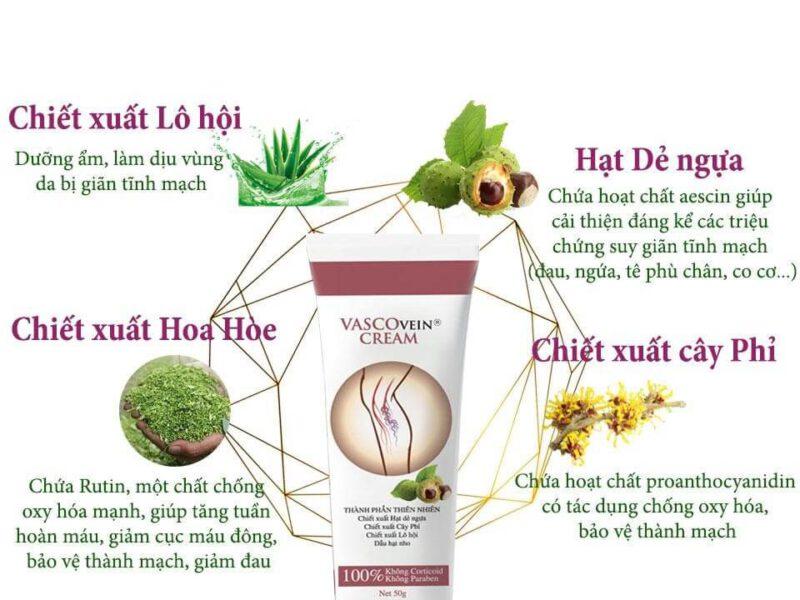 Kết hợp với kem thoa sẽ giúp người dùng hồi phục bệnh tình nhanh chóng
