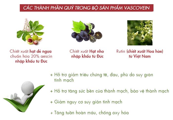 Sản phẩm Vascovein có các thành phần đến từ thiên nhiên có tác dụng tốt với người dùng